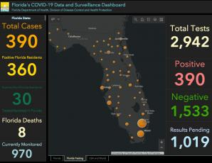The Florida Department of Health's COVID-19 dashboard as of Thursday evening.